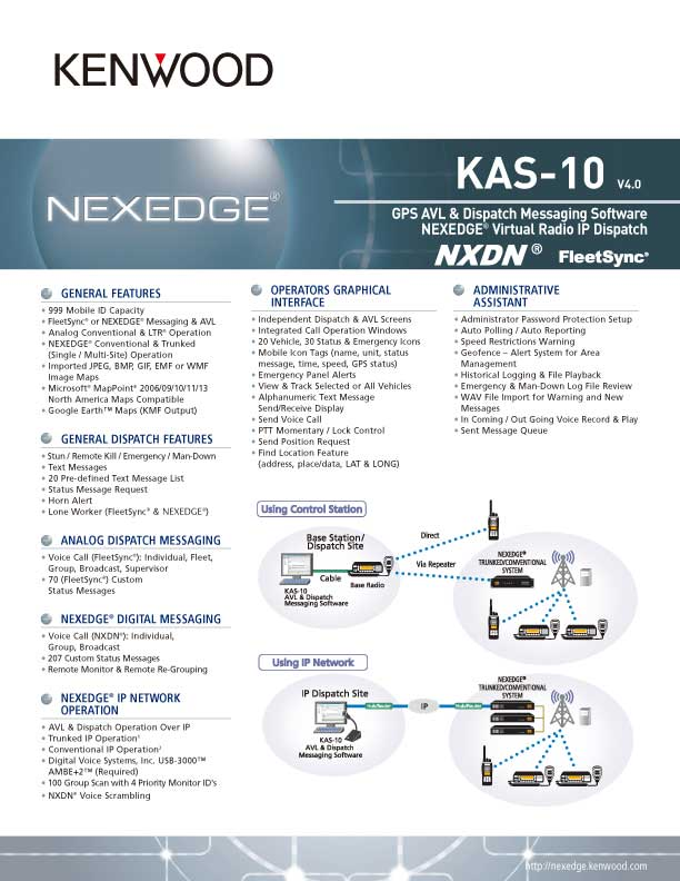 KAS-10 ver4 0 GPS AVL & Dispatch Messaging Software - NEXEDGE KENWOOD